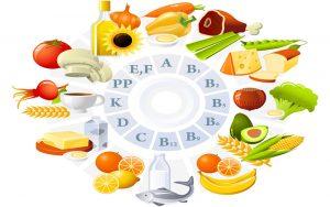 vitaminler-ve-vitaminlerden-gelen-enerji